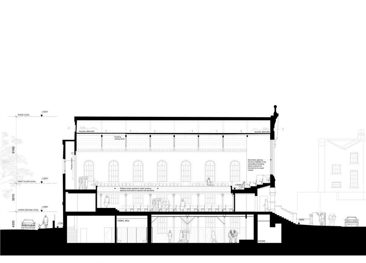 Church Restoration, Old Kent Road